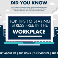 Suffering from Blame Culture at Workplace? Learn How to Avoid Stress